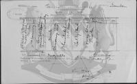 Ramnavatharam Rajaruthnam Moodley - Birth record
